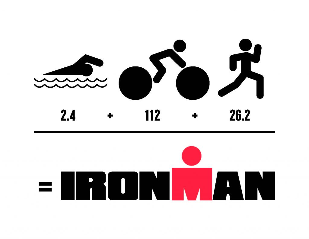 Personal Trainer Marbella Ironman 70.3 Dominic James